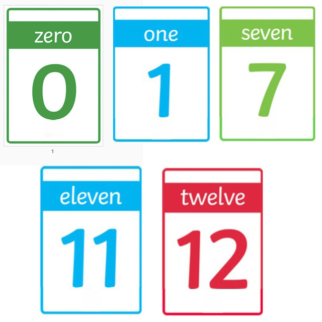 21pcs set numbers 0 20 english digital word flash card early baby