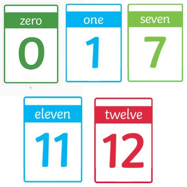تعليم كتابة الارقام الانجليزية للاطفال Pdf تمارين 8 نماذج هات