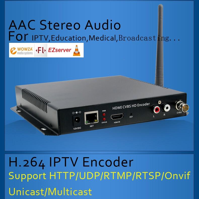 ESZYM HDMI+CVBS Wifi Encoder H.264 Wireless IPTV