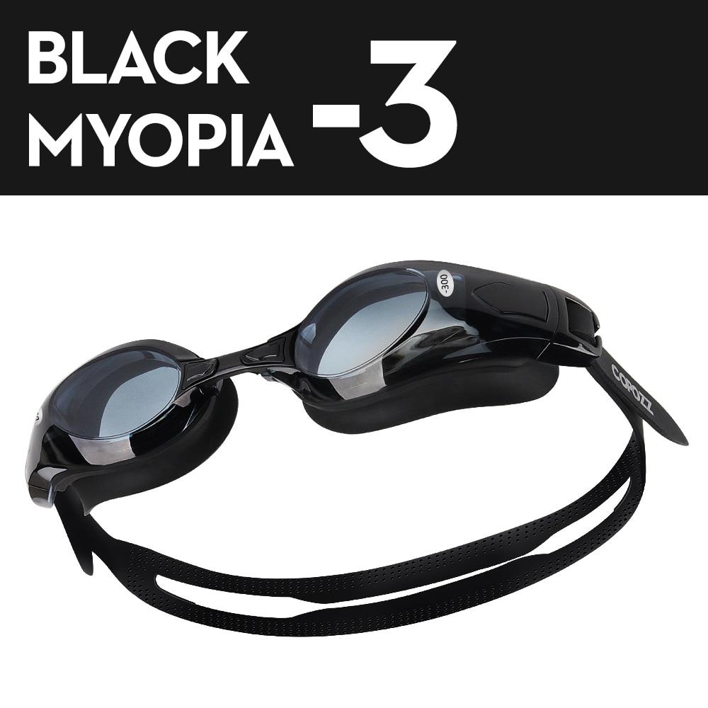 Myopia Black -3