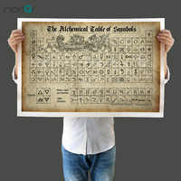 Frameless Canvas Painting Wall Picture The Alchemical Table of Symbols Art Print Poster Wall Art Painting Picture