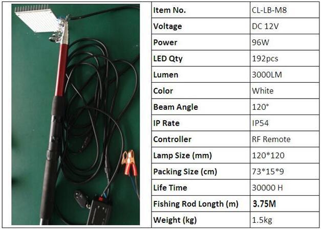 4M led fishing rod lights 96w