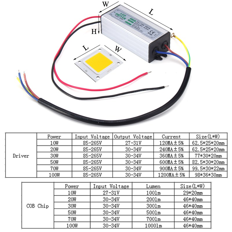 Smuxi Power Supply Led Driver 10W 20W 30W 50W 100W Adapter Lighting Transformer Switch for LED Strip Ceiling Light Bulb