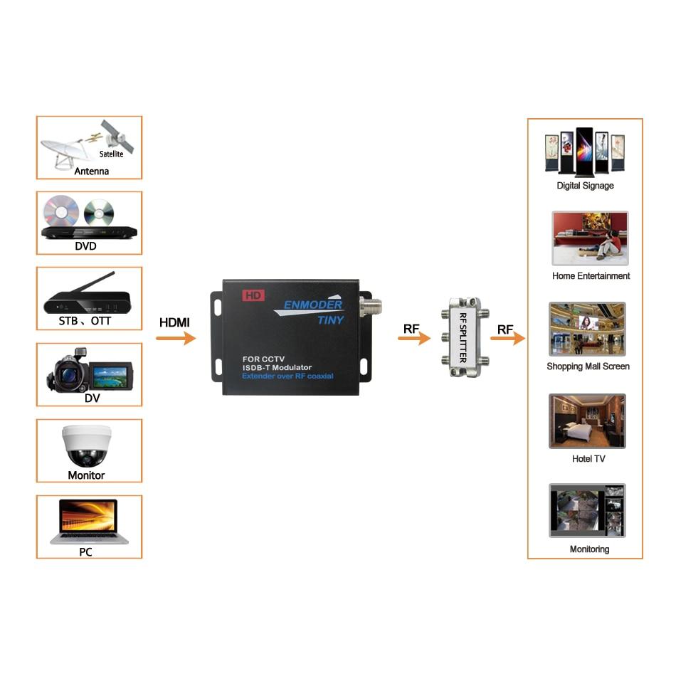 Digital Encoder Modulator HD-MI compatible Extender Over Coaxial ISDB-T TV RF Modulator MJZSEE V2020I 16 -