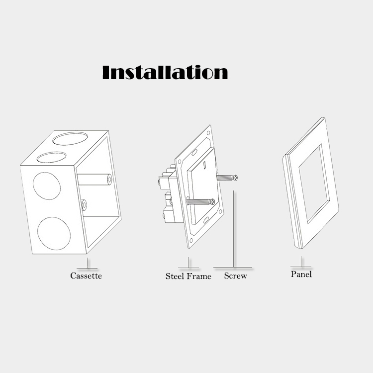 Computer And Television Wall Socket Electric RJ45 Data Internet Network  Jack + TV Aerial Socket Wall Mount Coaxial Outlet Plug