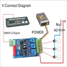 1 pçs 10a * 3 canais dmx512 3ch relés dmx512 3p controlador led dimmer, decodificador dc12v uso para rgb lâmpada led tira frete grátis
