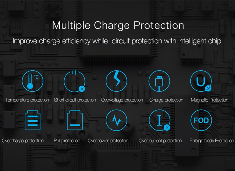 10.Fast Charger Power Bank