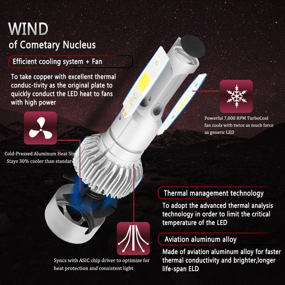 S2 H11 светодиодный лампы H7 H4 H1 H3 H11/H8/H9 9005 9006 COB авто фары преобразования комплект лампа автомобильная туман 72 Вт 8000LM DE