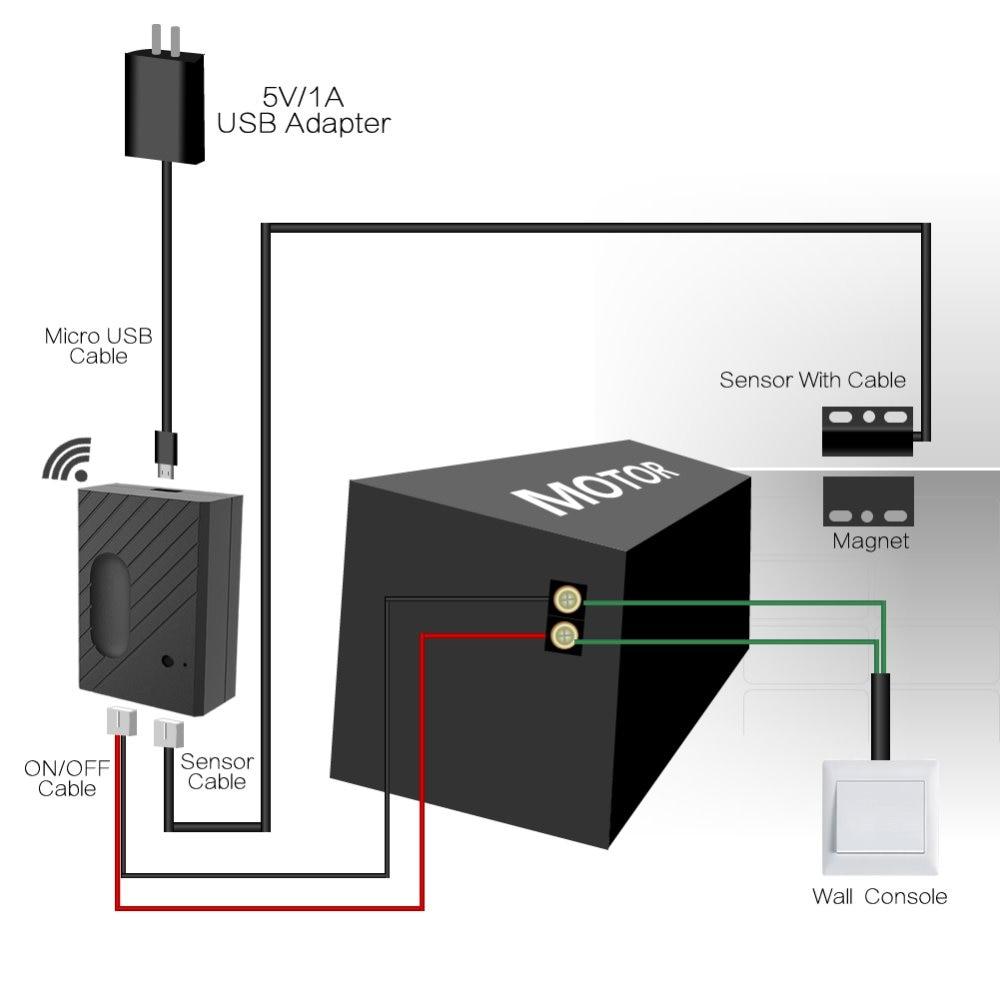 Hot Sale] Ewelink WiFi Switch Garage Door Controller for Car