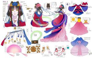 Image 3 - Luo Tianyi Hua Jia 메리 웨딩 신부 의상 Hanfu VOCALOID 애니메이션 모바일 게임 코스프레 Hanfu 로리타 여성 공주 Hanfu
