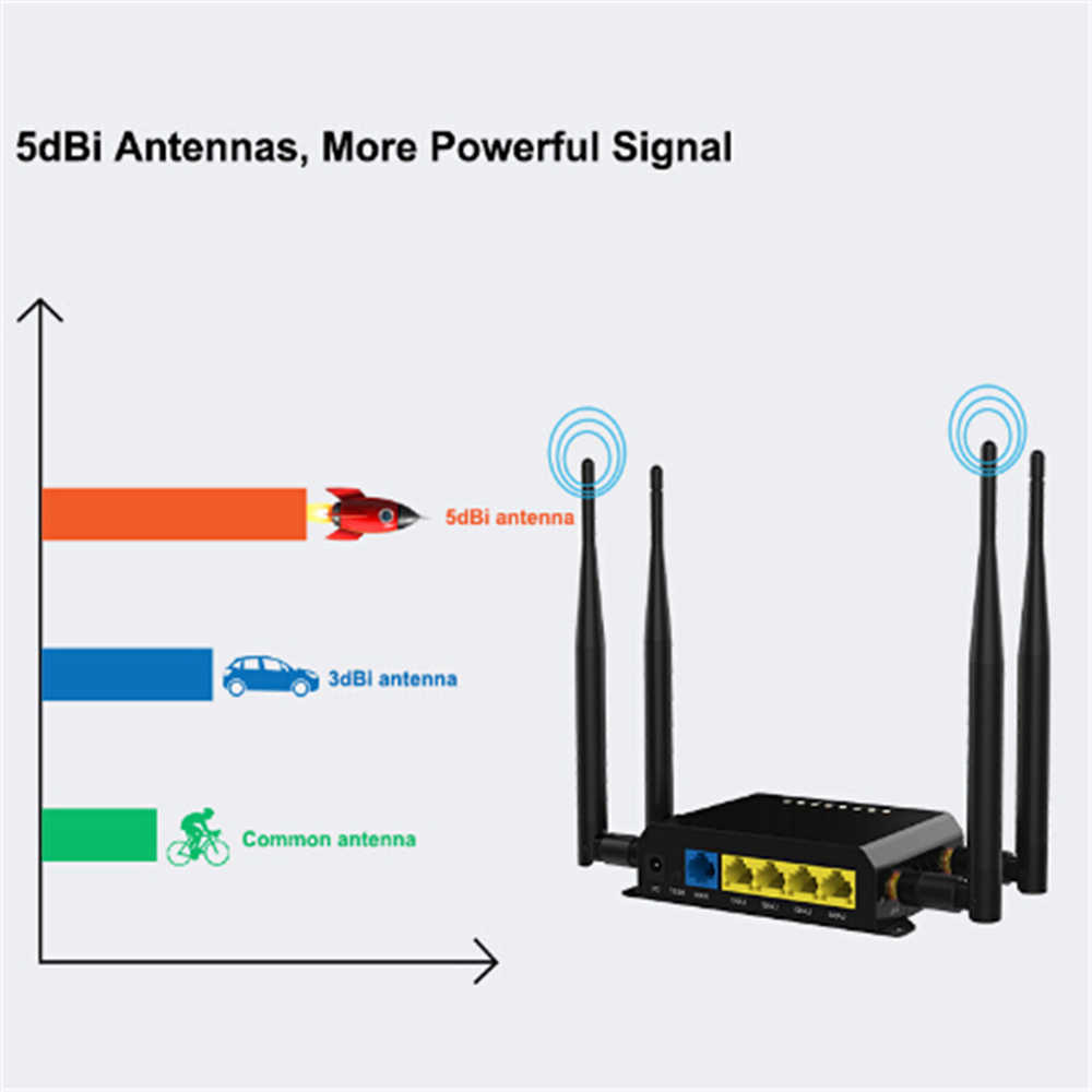 WE826-T Cioswi 4g mobiele draadloze router met sim-kaart slot router wifi ondersteuning 3g 4g modem internet auto/bus/taxi wifi router