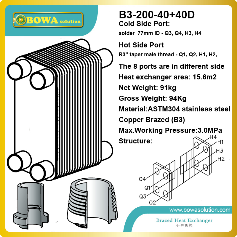 60RT (R407c to water) B3-200-40+40D dual coolant circle and single water circle plate heat exchanger for chiller (drawing lost) b3 026b 26d copper brazed stainless steel big hole type plate heat exchanger for heating equipment and water chiller 7kw r22