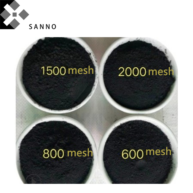 99.9% Purity ferroferric oxide black concrete color pigment Fe3O4 iron oxide powder for concrete