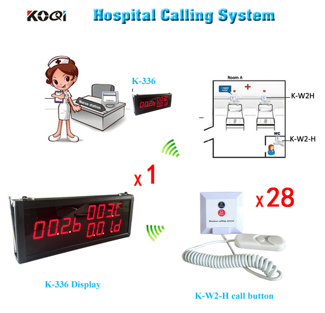 Nurse call wired wire center 1 display 28 bells hospital nurse call system led display call rh aliexpress com wired nurse call annunciator panel nurse call wire asfbconference2016 Gallery