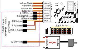 NX3 Evo 3 Axis Gyro Flight Controller Autobalance Stabilizer For RC Airplane