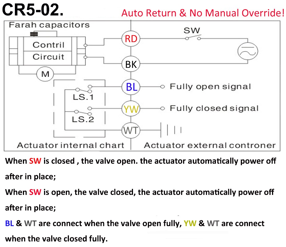 Hsh Flo 3 4 Dn20 12v 24vdc 2 Way Motorized Ball Valve Normally Switch Wiring Closed Position Feedback Brass Cr5 02 Electric In From Home Improvement On