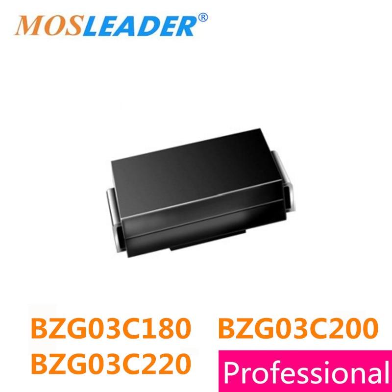 Цена BZG03C180-TR