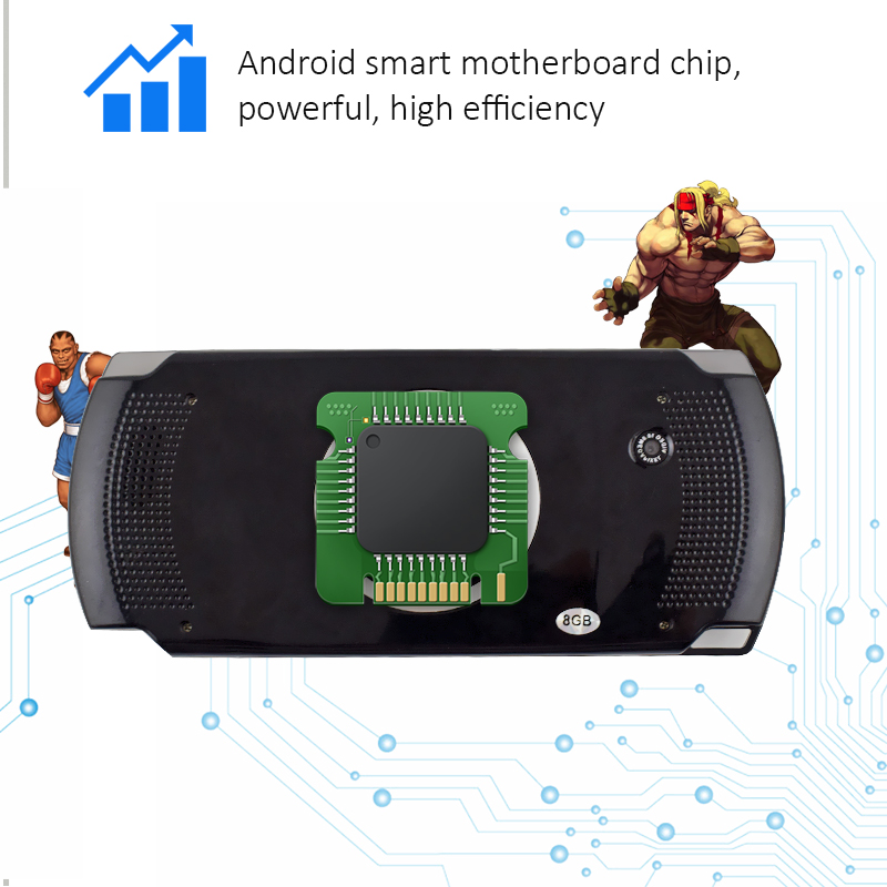 Handheld Game Players with 4.3 inch HD Screen Game 32bit Portable Game Consoles Suport PS1 GBA Copy Game file with 8GB RAM 7