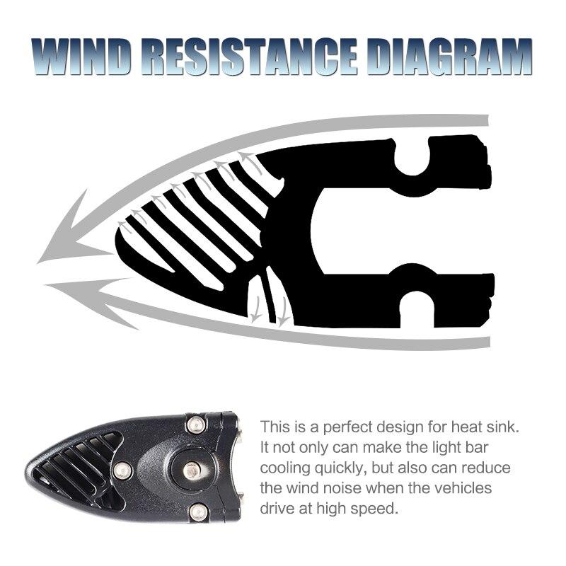 RACBOX 7 inch Off Road LED Light Bar 30W Combo Flood Spot Beam White ...