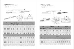 Image 5 - EU 무료 VAT 6PCS 리니어 레일 SBR16 L 300/1000/1300mm & 3set 볼 스크류 SFU RM1605 300/1000/1300mm + 너트 & 3 세트 BK/B12 & 커플 링