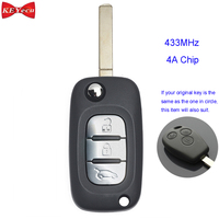 KEYECU for Benz Smart Fortwo 453 Forfour 2015 2017 Replacement Flip Remote Car Key Fob 3 Button 433MHz 4A Chip
