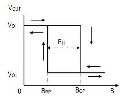 OH137 Hall Effect Sensor Schalter Circuit for Highly Sensitive Hall Sensor