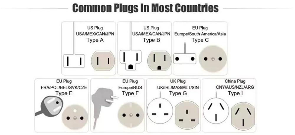 Plug Size 2