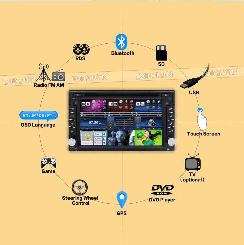 magnétophone GPS Bosion multimédia 14