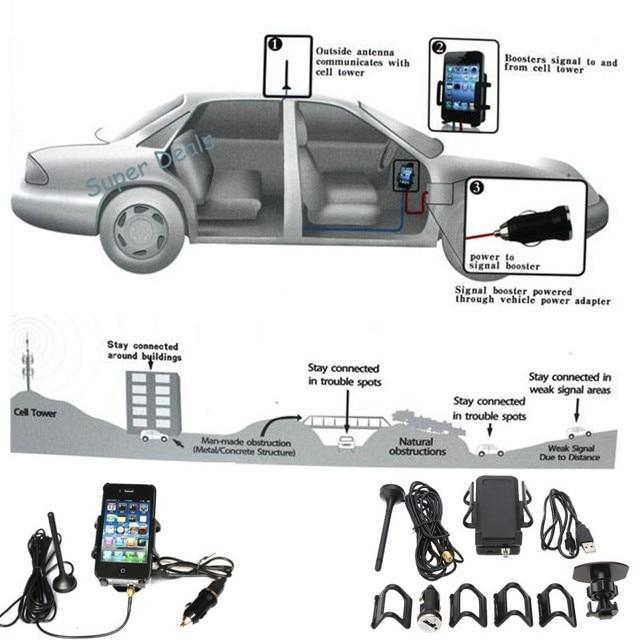 Nova GSM CDMA 850 mhz Celular Booster De Sinal de Celular Amplificador de Sinal de Telefone Do Carro LED Indicador De Energia USB Carregador de Suporte de Montagem