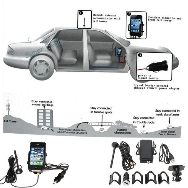 Nueva GSM CDMA 850 mhz Móvil Celular Amplificador de Señal De Teléfono Booster Car Power LED Indicador de Señal USB Cargador Soporte de Montaje