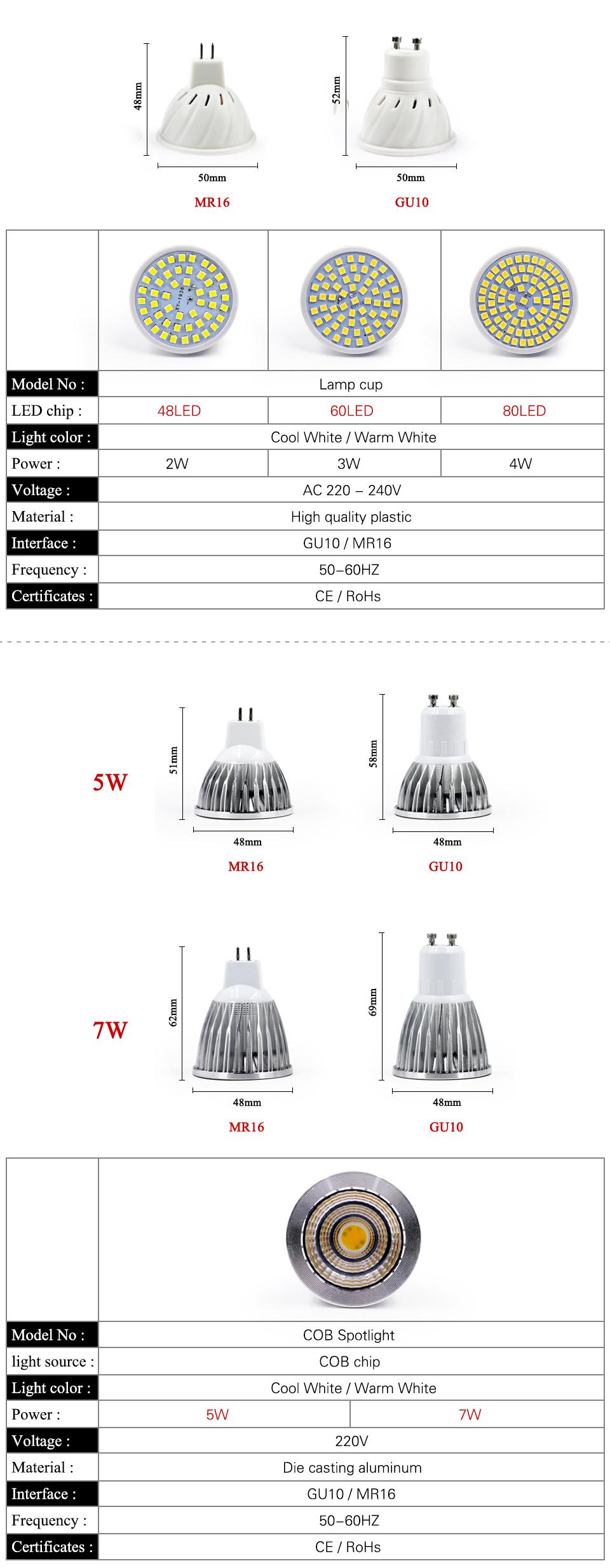 EnwYe lámpara LED GU10 MR16 bombilla LED 4