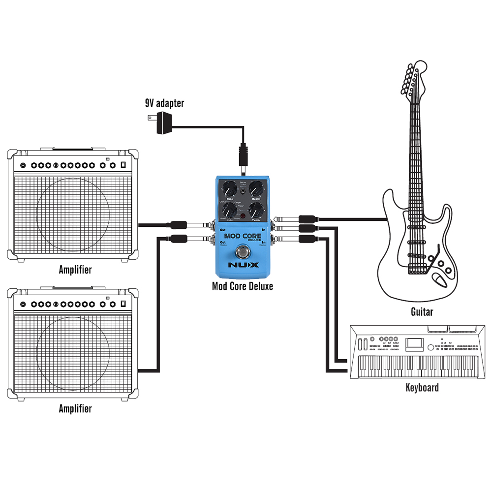 medium resolution of nux mod core deluxe electric guitar pedal guitar effect pedal with 8 modulation effects chorus flanger phaser in guitar parts accessories from sports