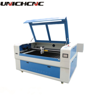 Best price co2 laser metal cutting machine