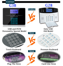 Wireless SIM GSM Home Burglar Security LCD Touch Keyboard
