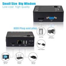 Imporx full hd 1080 P 4ch/8ch мини nvr Видеонаблюдения видеорегистратор видеокамера Ip видео цифровое видео для видеонаблюдения видео Наблюдение videcam