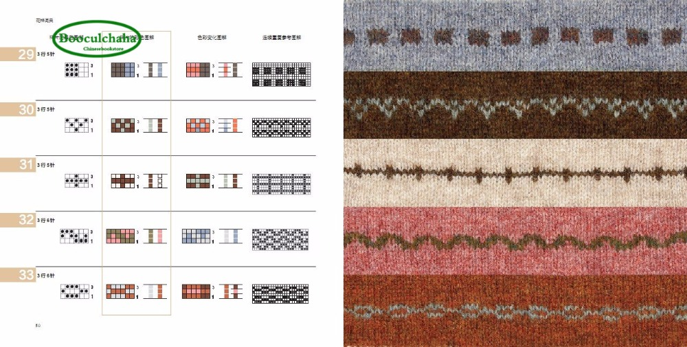 168 Scandinavian Motifs 200 Fair Isle Motifs sweater pattern ...