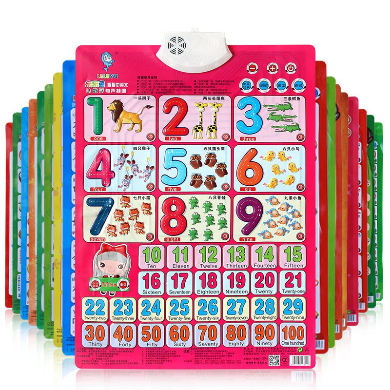 Learning Machine Sound Wall Chart Electronic Alphabet English Preschool Toy Digital Baby Kid Educational Toy