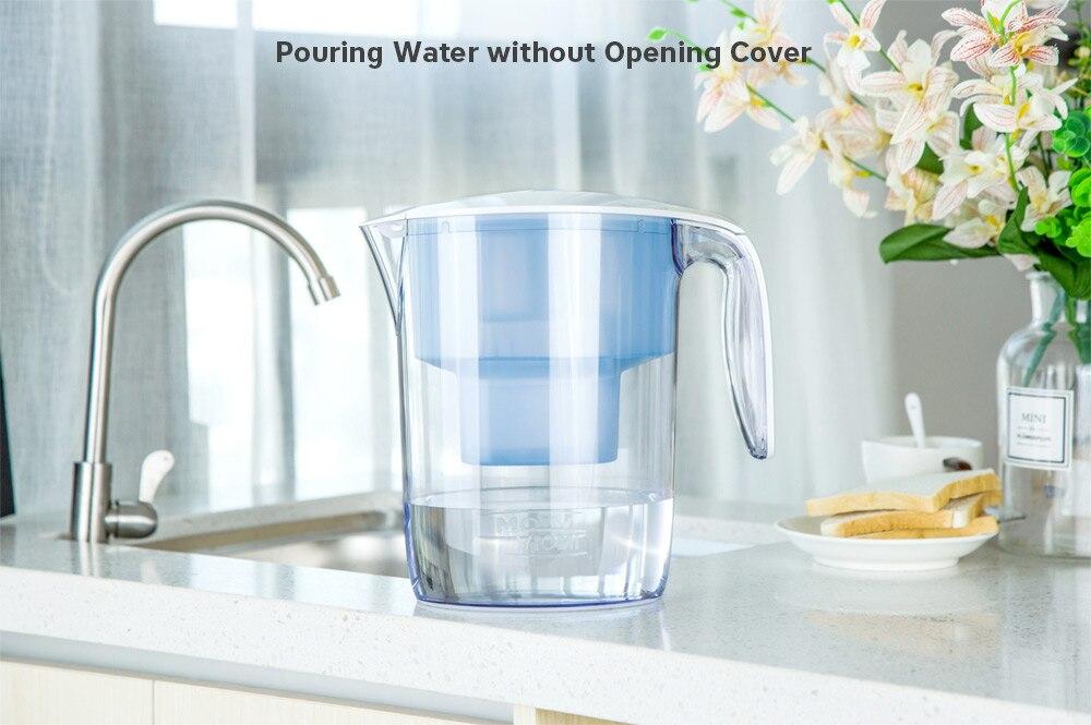 VIOMI Xiaomi Mi 10 Cup Water Filter Pitcher UV Sterilization Water ...