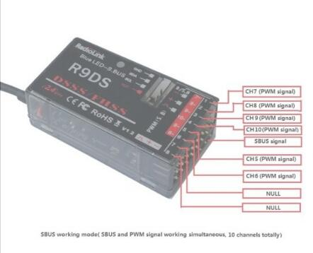 RadioLink AT9 R9DS 2.4GHz 9CH DSSS Receiver For AT9 AT10 Transmitter