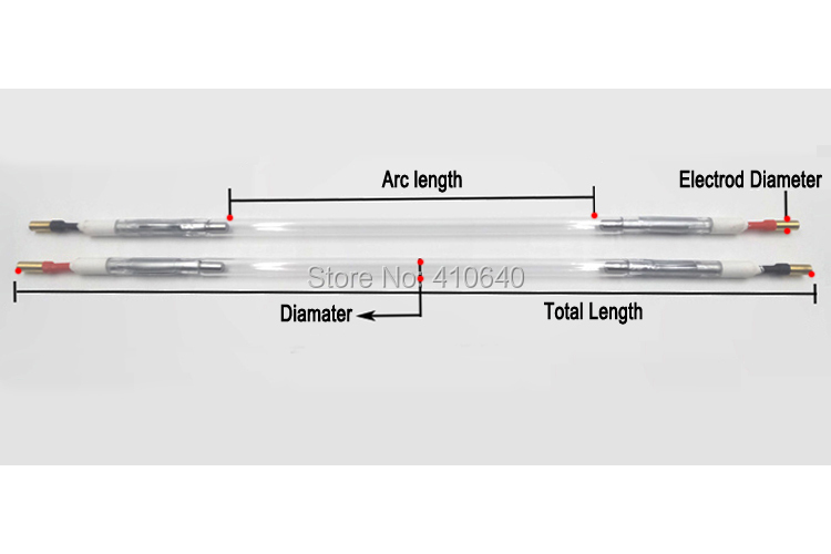 Soft Xe Lamp Measuring