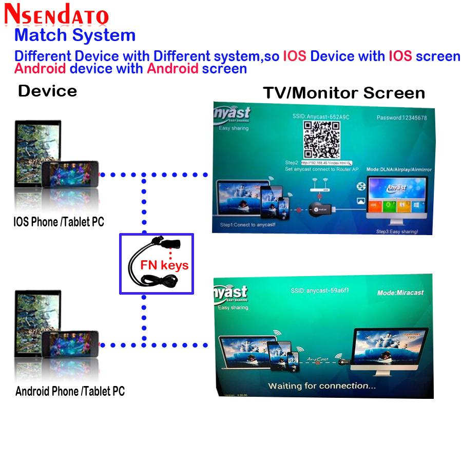 Anycast DLNA AirPlay espejo HDMI TV Stick receptor de llave electrónica con pantalla y wifi para Android IOS 3