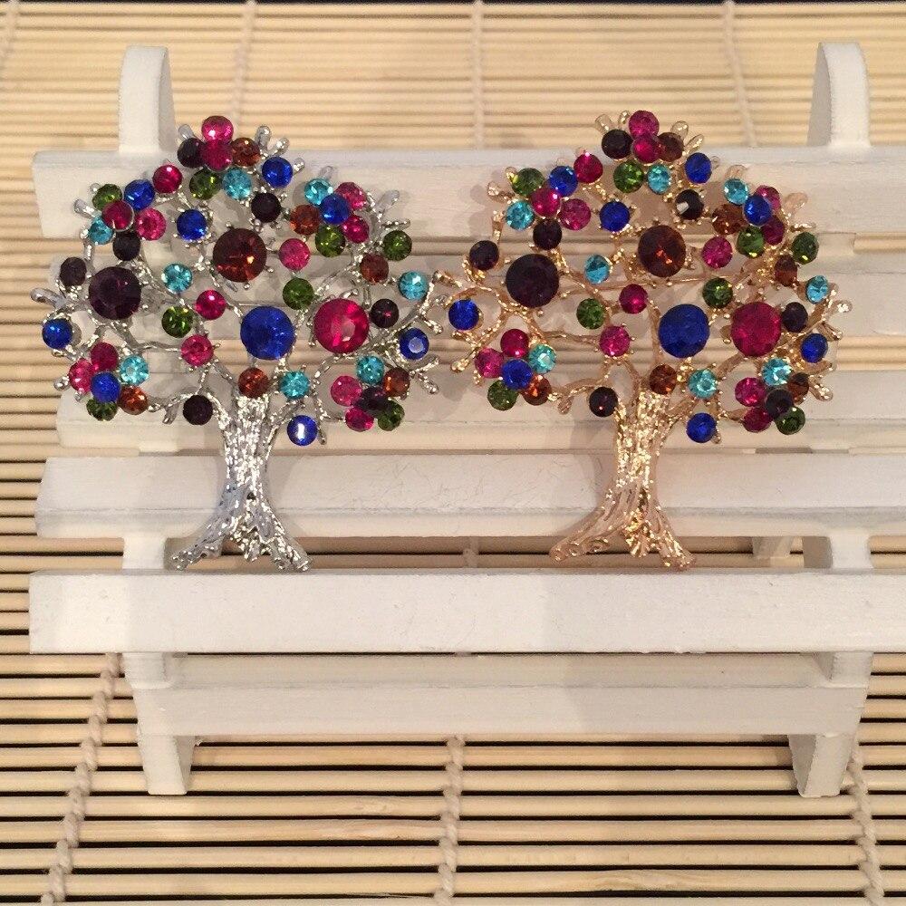 Perfecto Regalos De Navidad Para Madres Elaboracin Ideas de