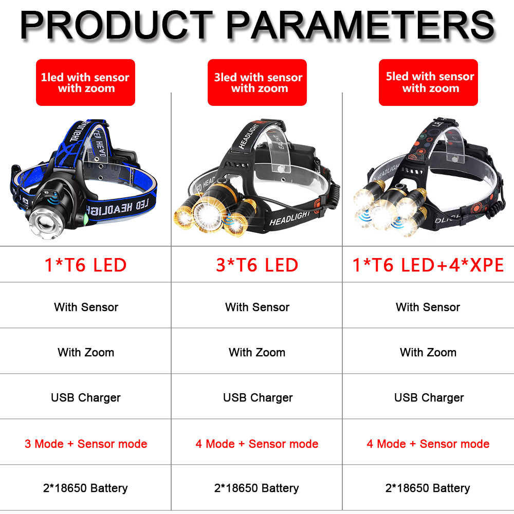 7000LM LED Scheinwerfer Motion Sensor Angeln Scheinwerfer 3/5 LED T6 Kopf Taschenlampe LED Lampe Taschenlampe Camping Licht Wasserdicht 2x18650