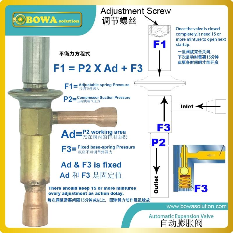 Eccellente design Kit di iniezione di liquido come protettore compressore per regolare la temperatura di olio lubrificante trasporto di alta temperatura - 2