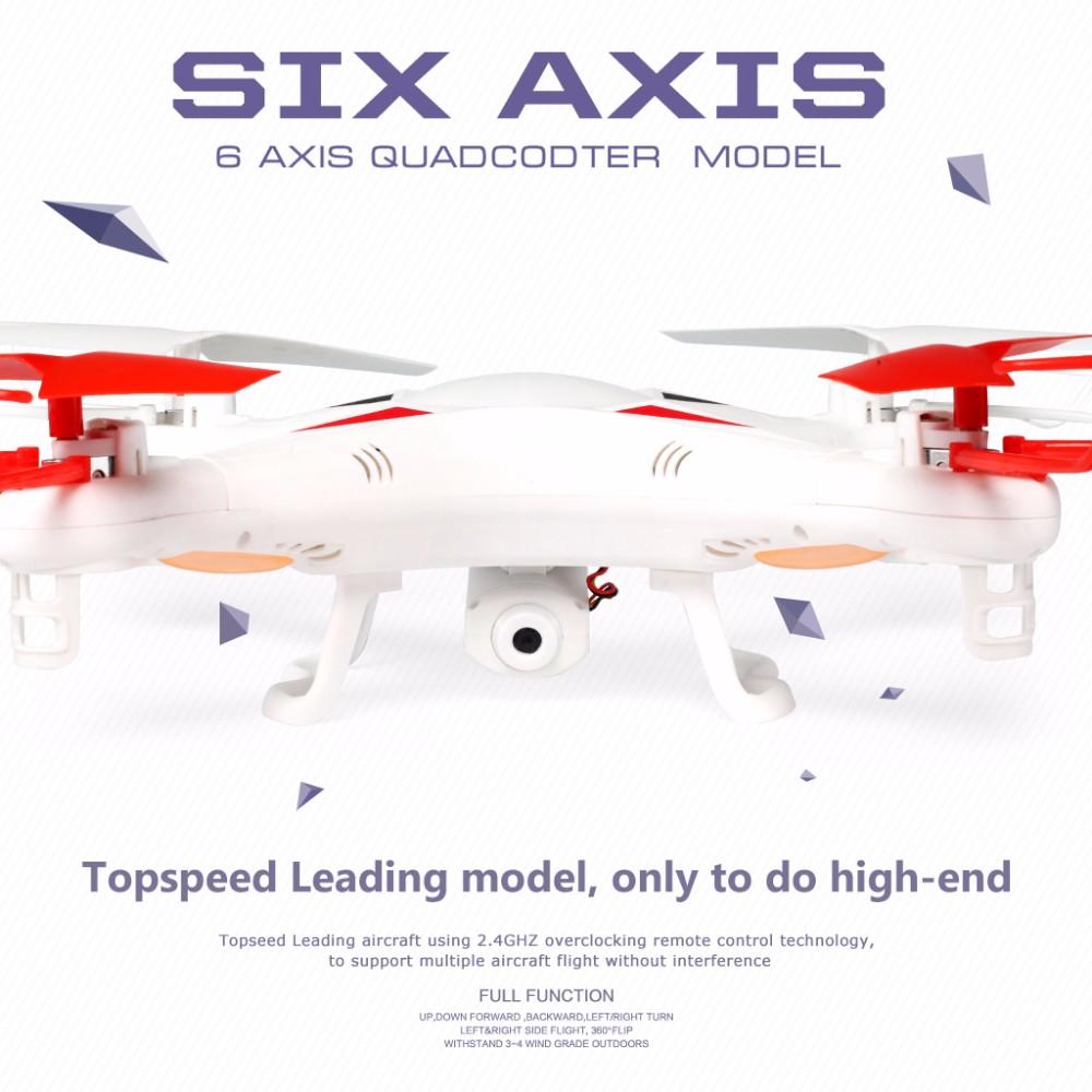 SIX AXIS-