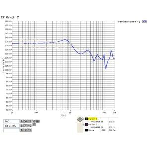 Image 5 - Ersatz lautsprecher Reparatur lautsprecher Perfekte sounds für Bose quietcomfort QC2 QC15 QC25 QC3 AE2 OE2 40mm treiber kopfhörer 32ohm