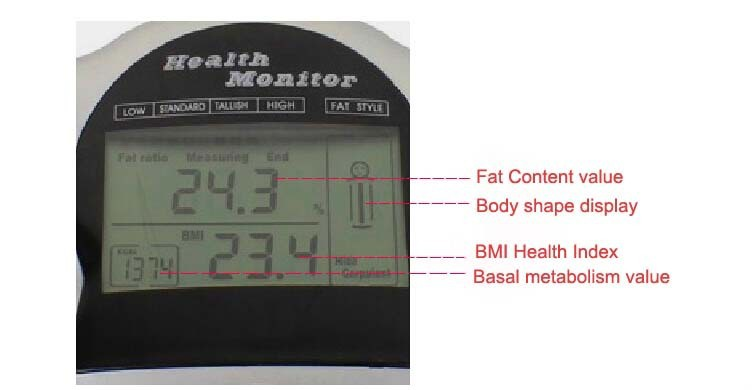 body fat measurement tool