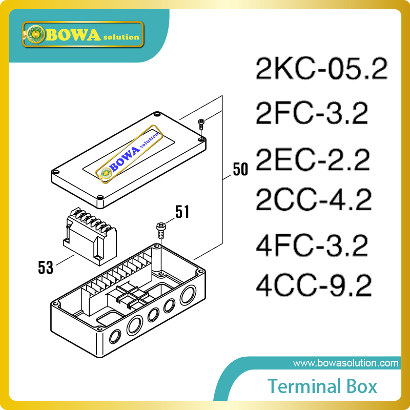 online buy whole refrigeration compressor parts from s4 terminal box for small bitzer small octagon refrigeration compressor mainland