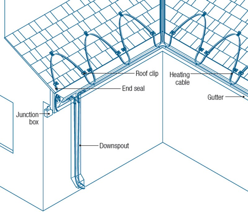 roof snow melting overview
