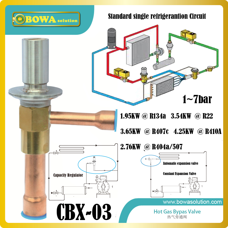 CBX-03 hot gas discharge bypass valves are installed between discharge line and inlet of evaporators against too low evap. temp. mb dle412b01s50 dungs gas multibloc combined regulator and safety shut off valves single stage for gas burner new